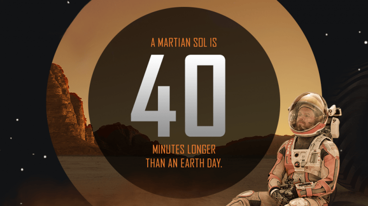 The Martian EE Sol - Extended DVD Cut
