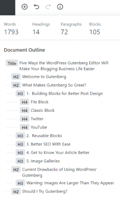 WordPress Gutenberg Post Information including Table of Contents
